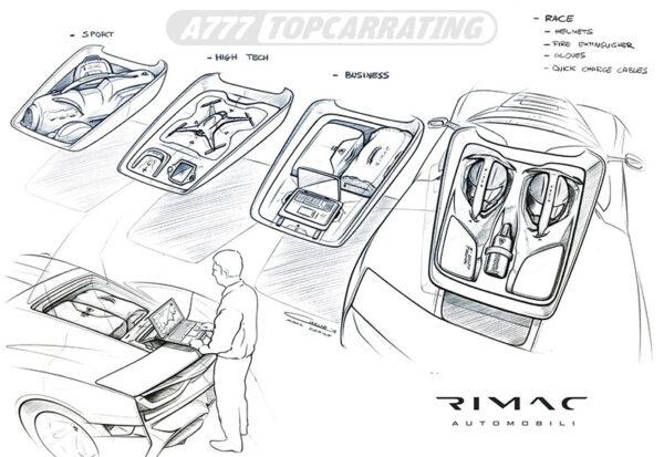 Рисунок автомобиля Rimac C_Two 2020